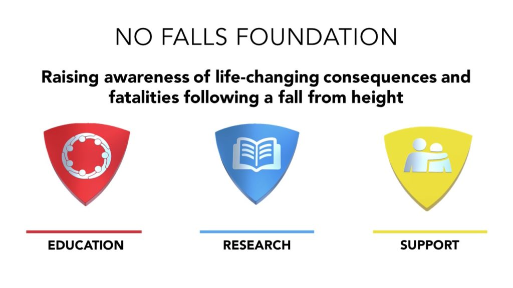 No Falls Foundation